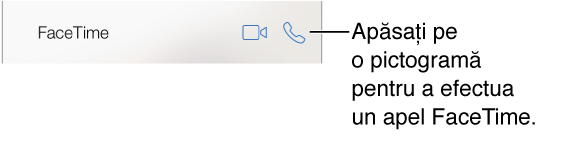 Ecranul Contacte decupate cu butoane pentru apeluri video și audio FaceTime