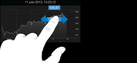 Ecran cu graficul evoluției acțiunilor în orientare orizontală. Atingeți graficul pentru a vedea prețul dintr-o anumită zi. Glisați cu degetul la stânga sau la dreapta pentru a vedea prețurile din alte zile.