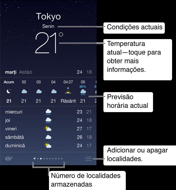 Ecranul aplicației Vremea prezentând orașul, temperatura și condițiile meteo curente, pe care le puteți apăsa pentru mai multe informații. Dedesubt se află prognoza orară curentă urmată de prognoza pe următoarele 5 zile. Un rând de puncte aflat în partea centrală de jos afișează numărul de orașe. Apăsați butonul Editați din colțul dreapta jos pentru a adăuga sau șterge orașe.