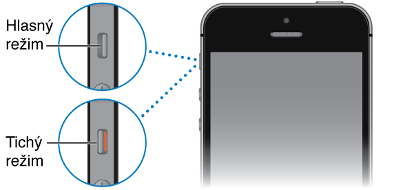 Horná časť iPhonu sdvoma detailnými zábermi prepínača Zvoniť/Ticho. Jeden zobrazuje prepínač vpolohe hlasný režim (smeruje kprednej časti iPhonu) adruhý zobrazuje prepínač vpolohe tichý režim (smeruje kzadnej časti iPhonu, na prepínači je viditeľný oranžový prúžok).