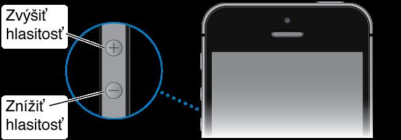 Vrchná časť iPhonu sdetailným zobrazením tlačidiel hlasitosti.