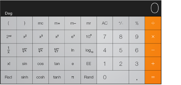 Vedecká kalkulačka.