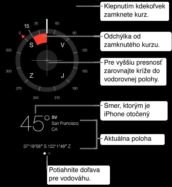 Kompas dokáže určiť smer, ktorým je váš iPhone otočený. Ak chcete stanoviť svoj smer, podržte iPhone vo vodorovnej polohe ďalej od seba. Tlačidlo Domov by malo smerovať k vám. Pre použitie vodováhy prejdite potiahnutím na druhú stranu.