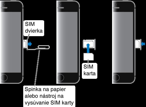Tri postupné pohľady na iPhone. Najprv vložte hrot sponky na papiere alebo nástroj na vysúvanie SIM karty do malého otvoru na dvierkach pre SIM kartu na boku iPhone avysuňte anásledne vyberte dvierka. Potom vložte do dvierok SIM kartu, pričom jej správnu orientáciu určuje roh súkosom. Napokon vložte SIM kartu späť do iPhonu.