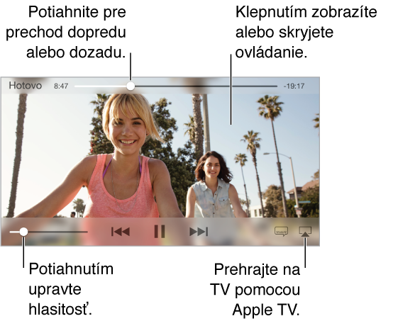 Ak chcete použiť ovládanie prehrávania, klepnite počas prehrávania na obrazovku. Vo vrchnej a strednej časti sa nachádza indikátor priebehu prehrávania, ktorý môžete potiahnuť a prejsť tak na ľubovoľnú časť videa. Uplynulý čas a zostávajúci čas sú zobrazené na koncoch indikátora priebehu. Ak sa video nezmestí na obrazovku, zobrazí sa v pravom hornom rohu tlačidlo celá obrazovka. Ovládače prehrávania videa sa zobrazia na spodku v strede.