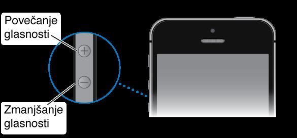 Zgornji del mobilnika iPhone s povečanima gumboma za povečanje in zmanjšanje glasnosti.