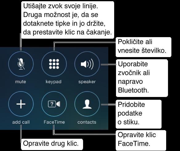 Del zaslona mobilnika iPhone, ki prikazuje gumbe za možnosti med klicanjem. Gumbi so razporejeni v dveh vrsticah po tri in so od levo zgoraj do desno spodaj naslednji: »utišaj«, »tipkovnica«, »zvočnik«, »dodaj klic«, »FaceTime« in »stiki«. Lahko se tudi dotaknete gumba Mute in ga zadržite, če hočete prestaviti klic na čakanje. Tapnite gumb Speaker, če želite uporabljati zvočnik ali napravo Bluetooth.