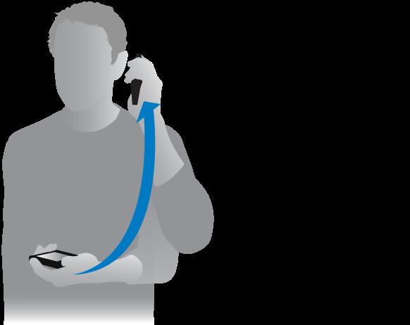 Oseba, ki približuje mobilnik iPhone k ušesu, pri čemer začne z zaslonom, obrnjenim navzgor, roka pa se na poti obrne.