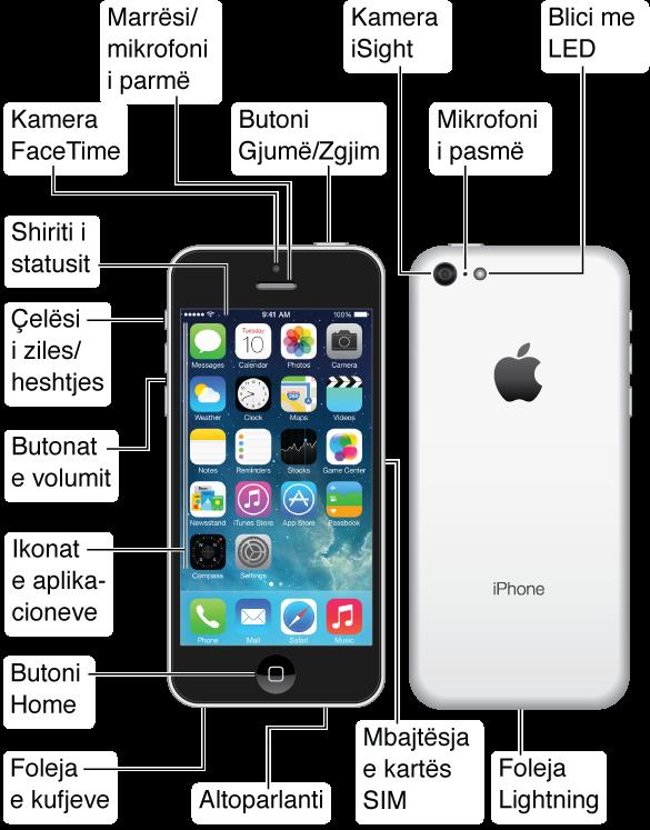 Pjesa e sipërme, e përparme, e poshtme dhe e pasme e iPhone 5c. Shpjegimet tregojnë butonat fizikë dhe veçori të tjera, duke përfshirë butonin Gjumë/Zgjim në krye, çelësin Zile/Heshtje dhe butonat e volumit në njërën anë, mbajtësen e kartës SIM në anën e kundërt dhe folenë e kufjes, bashkuesin Lightning të mikrofonit dhe altoparlantin në pjesën e poshtme. Në pjesën e sipërme, në krye, ndodhet kamera FaceTime dhe marrësi/mikrofoni i përparmë. Butoni Home ndodhet poshtë në qendër të pjesës së përparme të iPhone. Në pjesën e pasme ndodhen kamera iSight, mikrofoni i pasmë dhe blici LED. Ekrani Multi-Touch zë pjesën më të madhe të parme të iPhone-it, që këtu tregon ekranin kryesor me aplikacionet e saj dhe shiritin e gjendjes përgjatë pjesës së sipërme.