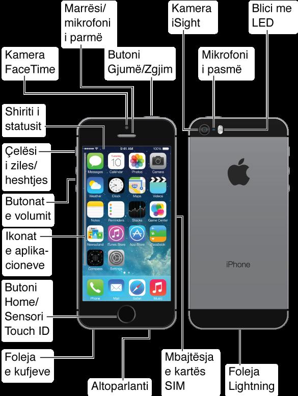 Pjesa e sipërme, e përparme, e poshtme dhe e pasme e iPhone 5s. Shpjegimet tregojnë butonat fizikë dhe veçori të tjera, duke përfshirë butonin Gjumë/Zgjim në krye, çelësin Zile/Heshtje dhe butonat e volumit në njërën anë, mbajtësen e kartës SIM në anën e kundërt dhe folenë e kufjes, bashkuesin Lightning të mikrofonit dhe altoparlantin në pjesën e poshtme. Në pjesën e sipërme, në krye, ndodhet kamera FaceTime dhe marrësi/mikrofoni i përparmë. Butoni Home ndodhet poshtë në qendër të pjesës së përparme të iPhone. Në pjesën e pasme ndodhen kamera iSight, mikrofoni i pasmë dhe blici LED. Ekrani Multi-Touch zë pjesën më të madhe të parme të iPhone-it, që këtu tregon ekranin kryesor me aplikacionet e saj dhe shiritin e gjendjes përgjatë pjesës së sipërme.