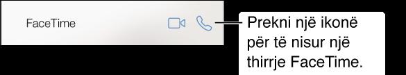 Ekrani Cropped Contacts me butonat e thirrjes video dhe audio