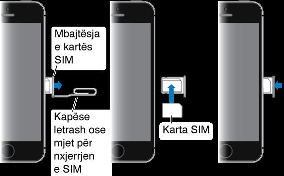 Tre pamje të njëpasnjëshme të anës së djathtë të iPhone. Së pari, fusni një kapëse letre ose mjetin e nxjerrjes së kartës SIM në vrimën e mbajtëses së kartës SIM në anë të iPhone për të nxjerrë dhe hequr mbajtësen. Së dyti, vendosni kartën SIM në mbajtësen e kartës, këndi i prerë i kartës tregon orientimin e duhur. Së treti, fusni kartën sërish në iPhone mbajtësen e kartës SIM.