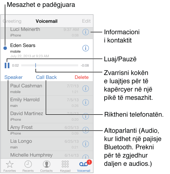 Pamja e postës zanore: Në pjesën e sipërme të pamjes është shiriti i titullit me butonin Greeting majtas dhe butonin Edit djathtas. Poshtë shiritit të titullit është lista e telefonuesve që kanë lënë mesazhe zanore. Një pikë blu tregon që mesazhi nuk është dëgjuar. Kur prekni një mesazh, shfaqen kontrollet e riprodhimit dhe butonat Speaker, Call Back dhe Delete. Butonat Info ju lejojnë të shihni informacionin e kontaktit të telefonuesit.