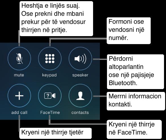 Pjesa e ekranit të iPhone që tregon butonat për opsionet ndërkohë që jeni në një thirrje. Butonat janë të sistemuar në dy rreshta nga tre dhe vijnë nga lart majtas në poshtë djathtas: Mute, Keypad, Speaker, Add Call, FaceTime dhe Contacts. Ju gjithashtu mund të prekni dhe të mbani shtypur butonin Mute për të vendosur një thirrje në pritje. Prekni butonin Speaker për të përdorur altoparlantin ose një pajisje Bluetooth.