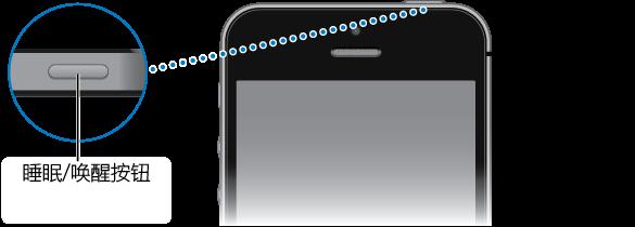 iPhone 的上半部分,带有睡眠/唤醒按钮的特写照。