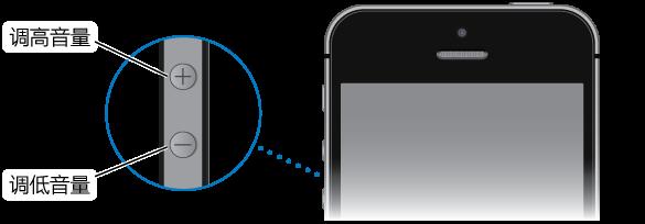 iPhone 的上半部分,带有调高音量和调低音量按钮的特写照。
