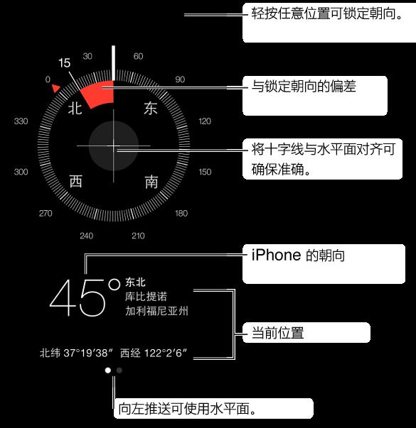 指南针可让您知道 iPhone 正在指向的方向。 若要找到您面对的方向,请水平握住 iPhone,将带有主屏幕按钮的一头靠近您,再将 iPhone 远离您。 若要使用水平面,请推送到第二页。