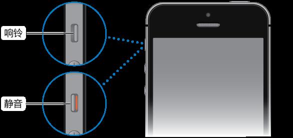 iPhone 的上半部分,带有响铃/静音开关的两个特写照:一个特写照显示开关已设定为响铃(即,朝向 iPhone 的正面),另一个特写照显示开关已设定为静音(朝向 iPhone 的背面,开关上的橙色条可见)。