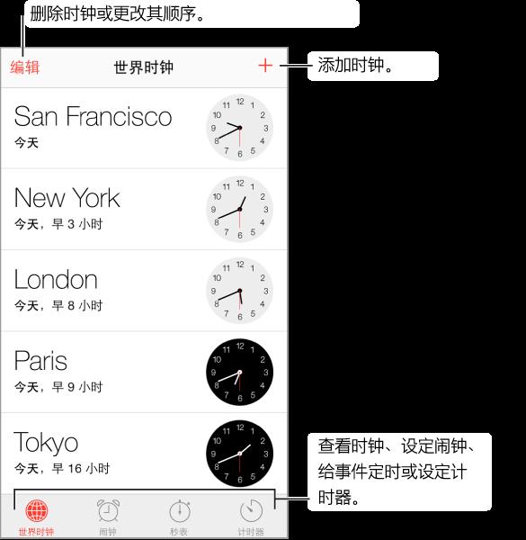 """""""世界时钟""""屏幕,""""编辑""""按钮位于左上角,""""添加时钟""""按钮位于右上角。 有五个水平条显示世界上五个不同城市的时间。 底部从左到右是""""世界时钟""""、""""闹钟""""、""""秒表""""和""""计时器""""标签。"""
