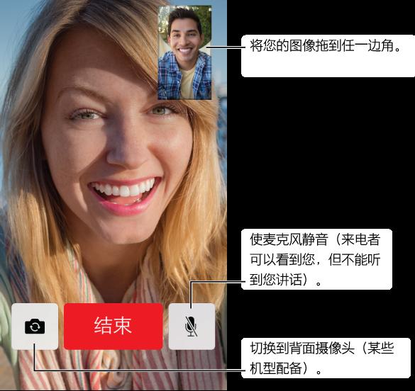 """FaceTime 屏幕,显示正在进行的通话和来电者的面孔(填充了大部分的屏幕)。 您的图像在右上方。 底部从左到右是""""切换相机""""、""""结束""""和""""静音""""按钮。"""