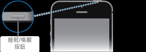 iPhone 的上半部,「睡眠/喚醒」按鈕的特寫。