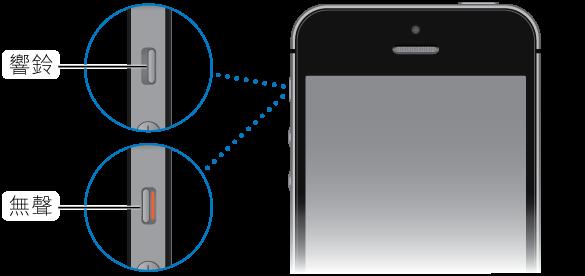 iPhone 的上半部,「響鈴/無聲」開關的兩個特寫,一個顯示響鈴的切換設定(即朝向 iPhone 前面),而另一個則顯示無聲的切換設定(朝向 iPhone 背面,在開關內側可看見橘色橫條)。