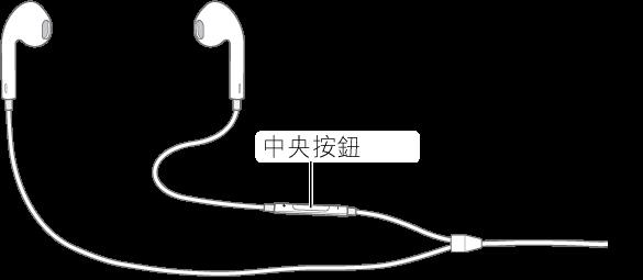 耳麥,中央按鈕在線材中的位置,連向右耳耳機。