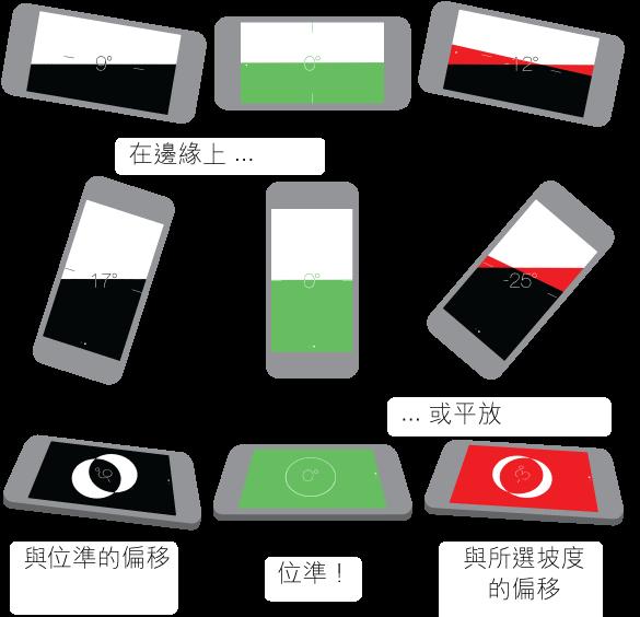 若要檢查水平或測量坡度,手持 iPhone 的邊緣或讓其背面朝下平躺。