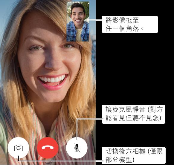 FaceTime 螢幕,顯示通話進行中,而來電者的面孔幾乎填滿整個螢幕。 您的影像是在右下方。 底部由左至右依序為「切換相機」、「結束」和「靜音」按鈕。
