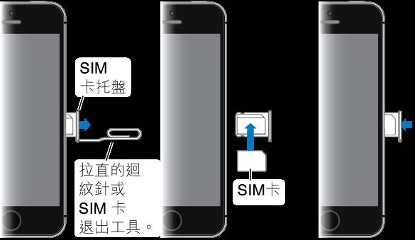 iPhone 右側的三張連續畫面。 第一步,請將廻紋針或 SIM 卡退出工具插入 iPhone 側邊的 SIM 卡托盤的小洞中,藉此退出並取出托盤。 第二步,將 SIM 卡放入托盤中,有角度的角落可協您決定正確的方向。 第三步,將 SIM 卡托盤插回 iPhone 中。
