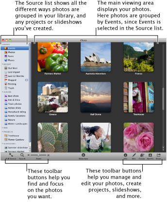 Image of full iPhoto window