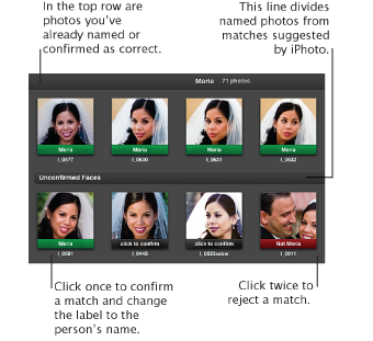 Image of confirm faces view