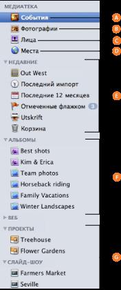 Изображение списка источников