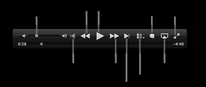 Controles de vídeo: Volumen, vídeo anterior, búsqueda hacia atrás, reproducción/pausa, búsqueda hacia delante, vídeo siguiente, selector de capítulos (solo para películas), subtítulos, AirPlay, pantalla completa