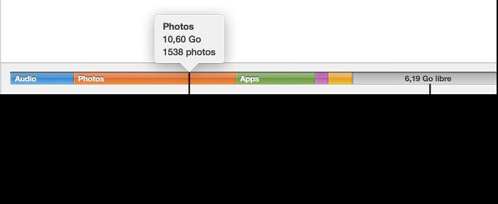 Configurer la synchronisation, Aide iTunes