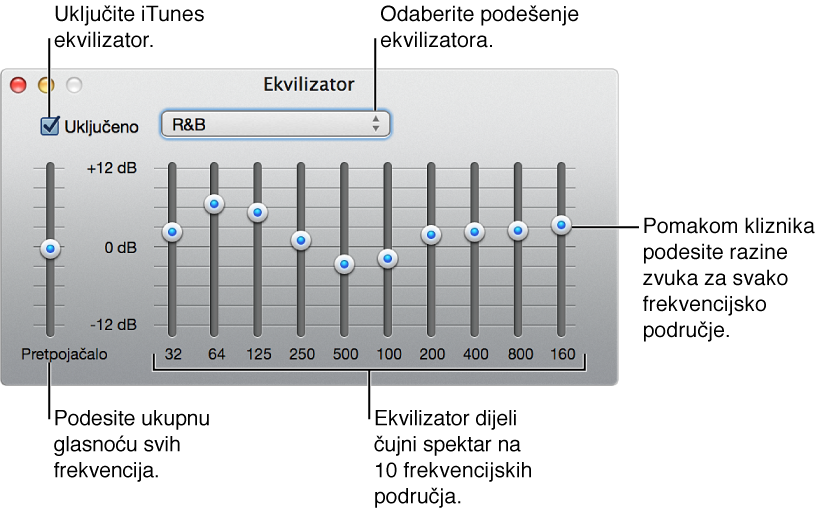 Kliknite kućicu Uključeno za uključenje iTunes ekvilizatora, odaberite podešenje ekvilizatora iz skočnog izbornika, podesite ukupnu glasnoću frekvencija uporabom pretpojačala, pomaknite kliznike kako biste podesili razinu zvuka različitih frekvencijskih raspona
