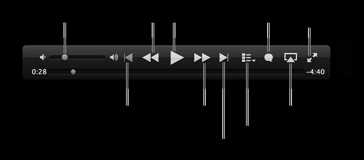 Kontrole za upravljanje videozapisima: Glasnoća, prethodni videozapis, pretraživanje unatrag, reprodukcija/pauza, pretraživanje unaprijed, sljedeći videozapis, izbornik poglavlja (samo za filmove), titlovi, AirPlay, prikaz preko cijelog zaslona