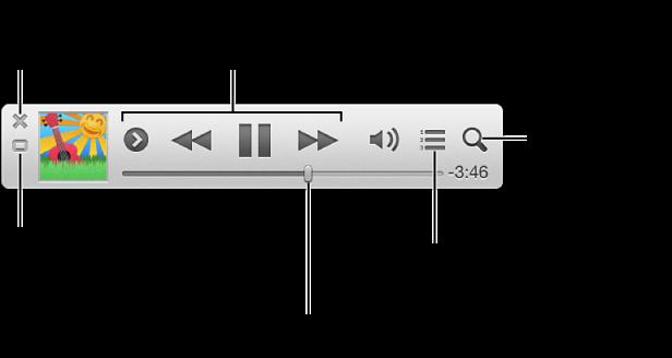 Pomaknite pokazivač preko iTunes MiniPlayera za prikaz kontrola: Zatvaranje MiniPlayera, povratak na glavni iTunes prozor, prikaz i uređivanje popisa Sljedeće na redu, pretraživanje glazbene medijateke