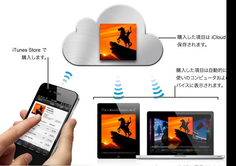 iTunes Store で項目を購入すると、購入した項目は iCloud に保存され、コンピュータおよびデバイスに自動的に表示されます。