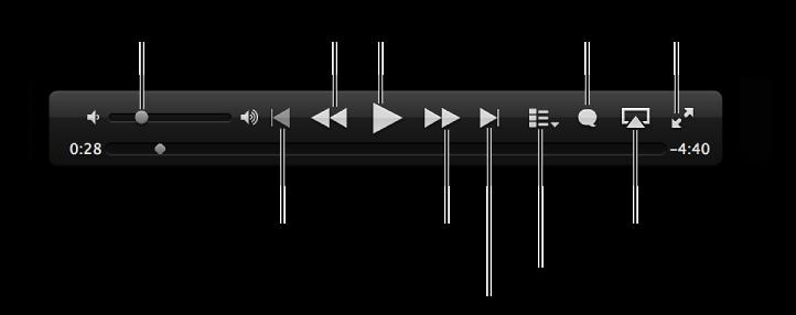 ビデオコントロール: ボリューム、前のビデオ、後方スキャン、再生/一時停止、前方スキャン、次のビデオ、チャプタセレクタ(ムービーのみ)、字幕、AirPlay、フルスクリーン