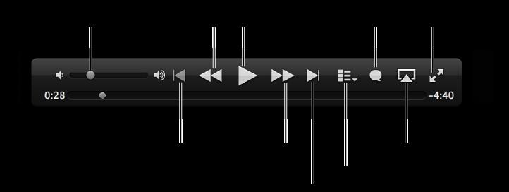 비디오 제어기: 음량, 이전 비디오, 뒤로 검색, 재생/일시 정지, 앞으로 검색, 다음 비디오, 장 선택자(동영상 전용), 자막, AirPlay, 전체 화면