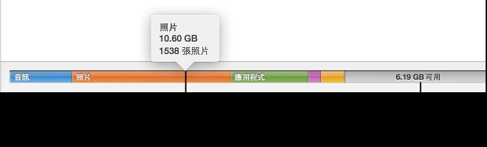 將指標移至狀態列來檢視同步內容的詳細資訊,並查看還剩餘多少空間可容納更多內容
