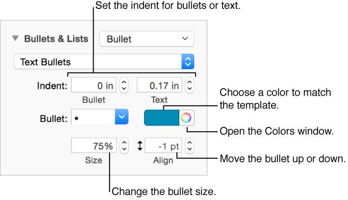 The Bullets & Lists section with callouts to the controls for bullet and text indent, bullet color, bullet size, and alignment