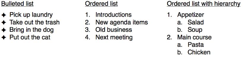 Приклади списків з маркерами, упорядкованих списків та упорядкованих списків з ієрархією.