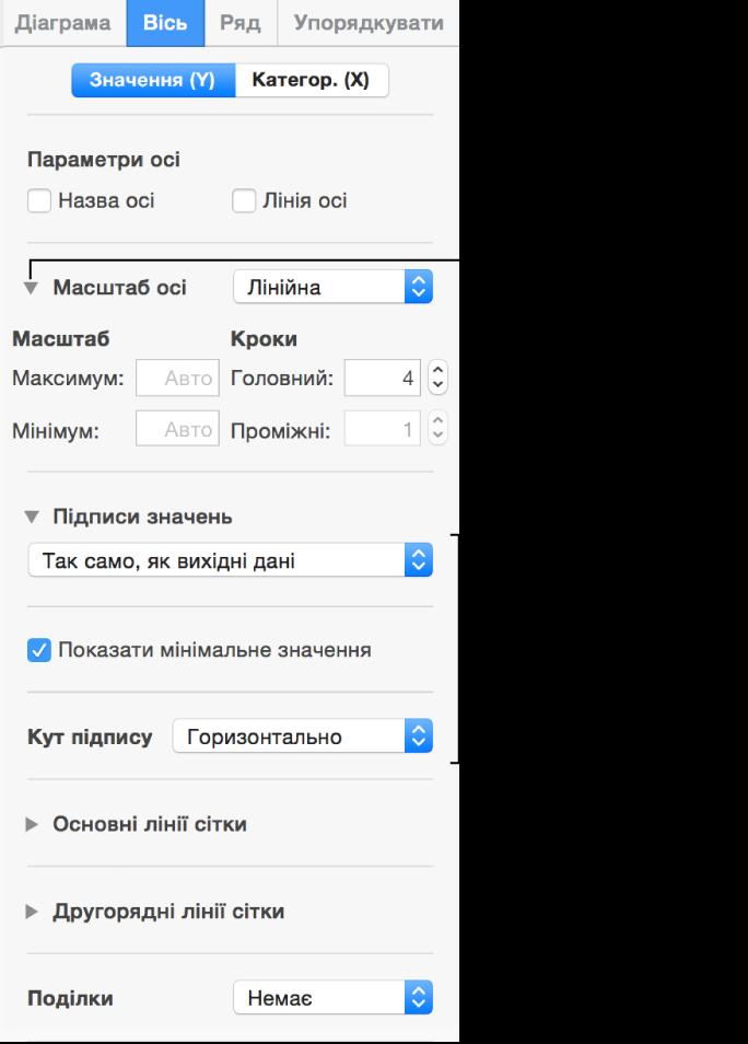 Елементи керування для форматування маркера осі діаграми