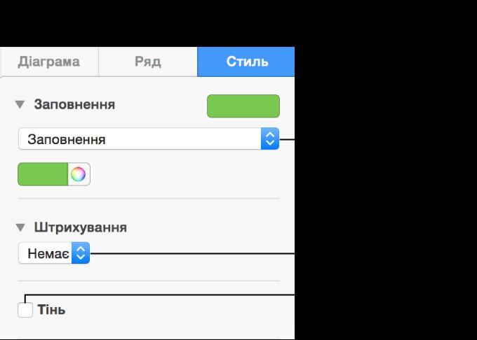 Елементи керування для змінення вигляду серії даних