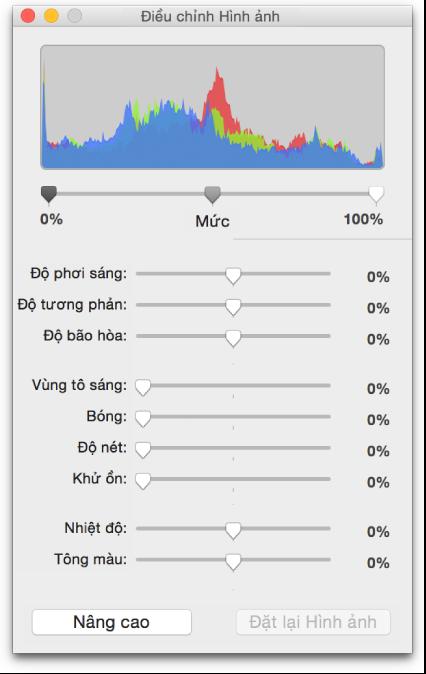 Cửa sổ Điều chỉnh Hình ảnh hiển thị biểu đồ