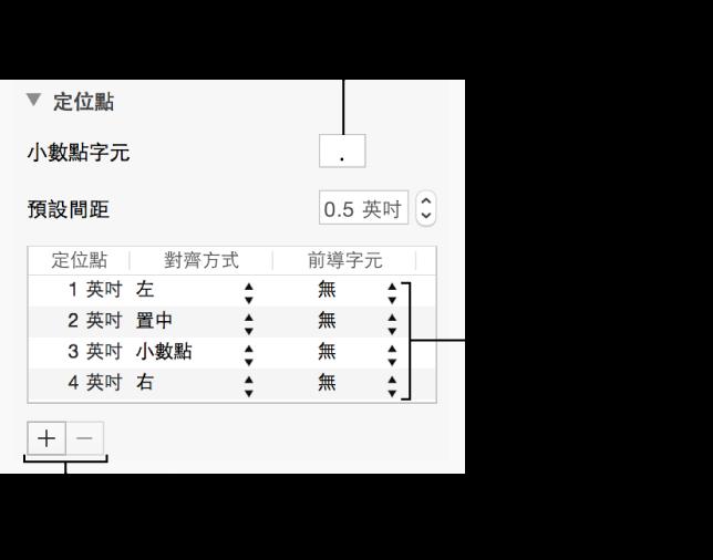 「格式」檢閱器,其中的「樣式」面板已開啟並顯示顏色控制項目和文字的格式選項。