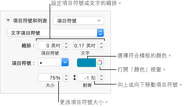 含有說明框的「項目符號和列表」區域,包含項目符號與文字縮排、項目符號顏色、項目符號大小和對齊方式的控制項目