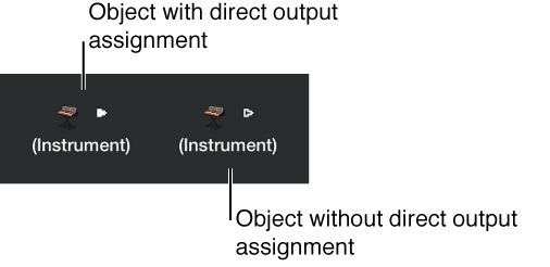Figure. Instrument objects with and without direct output assignments.
